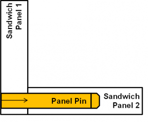 Panel Pin Joint
