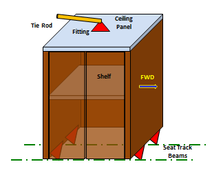 Stress Engineering Interview Questions Part 2: Cabin Interior Structures