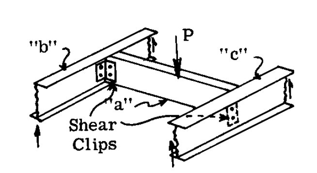 Stress Engineering Interview Questions Part 3: Typical Shear Clip Joint