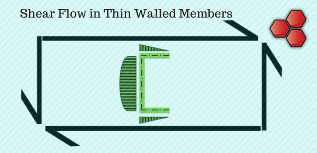 Shear Flow In Thin Walled Members