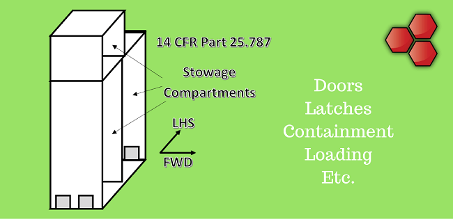 14 CFR Part 25.787 – Stowage Compartments
