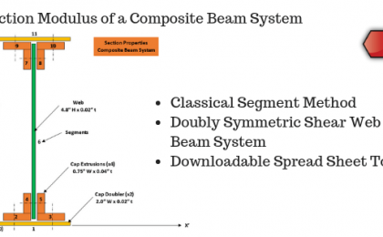 Section Modulus of a Composite Beam System
