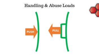 Handling And Abuse Load Cases